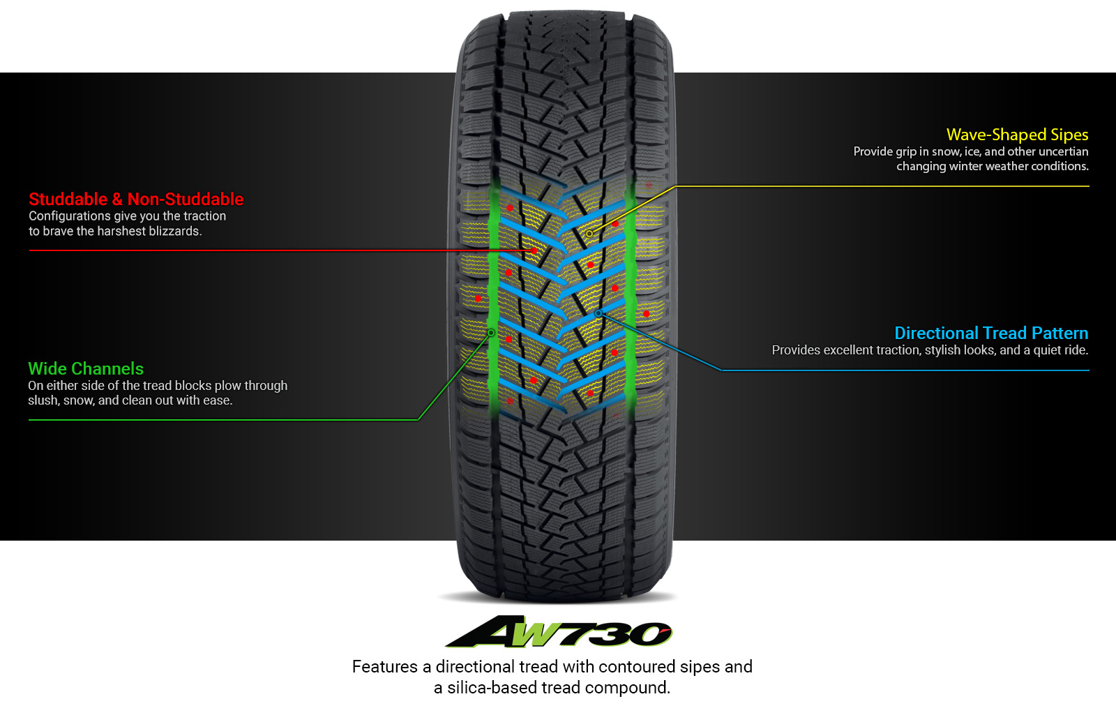 tire image with detailed description