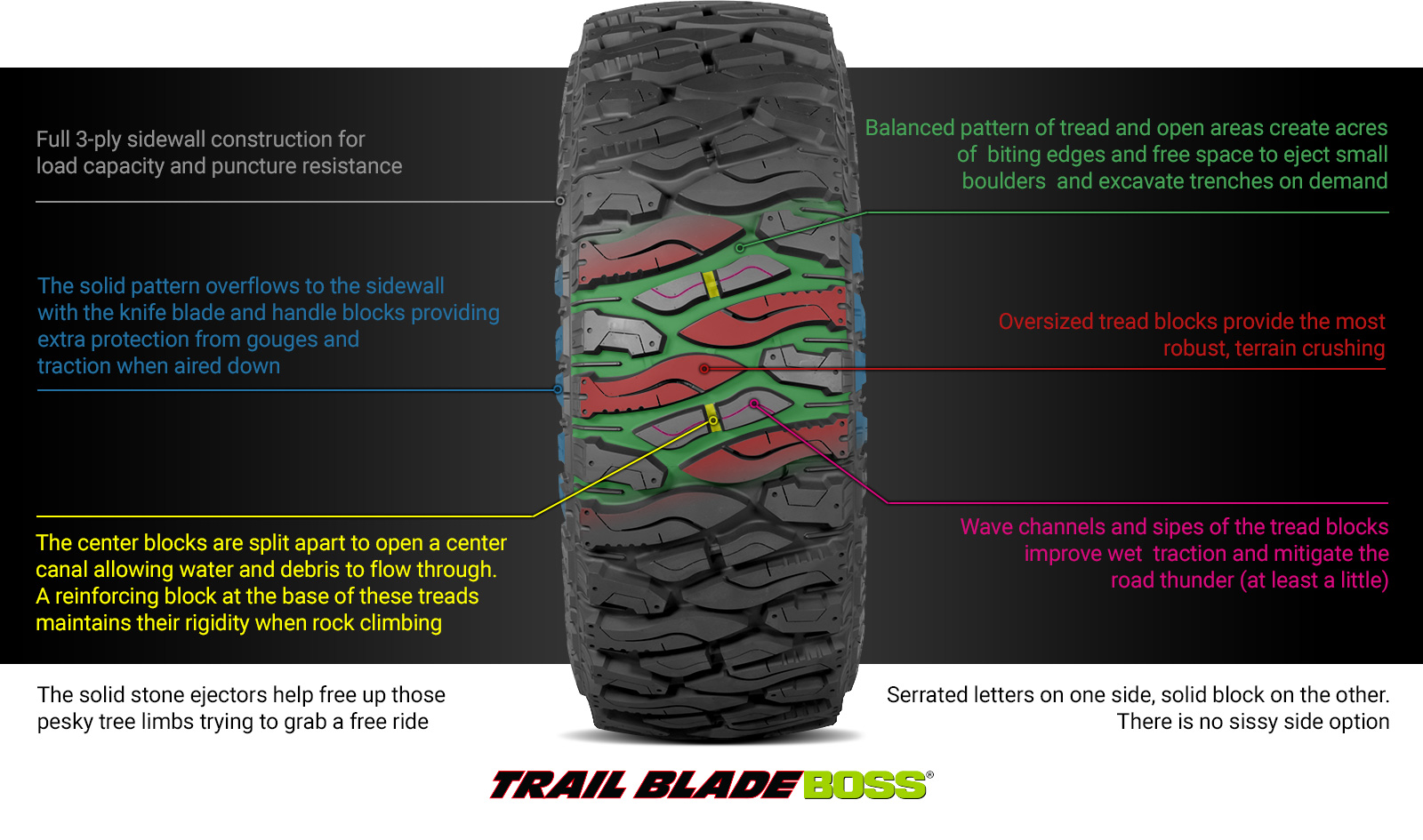 Trail Blade Boss Tire