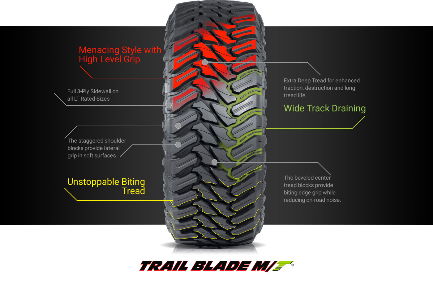 Trail Blade M/T Tire Technology
