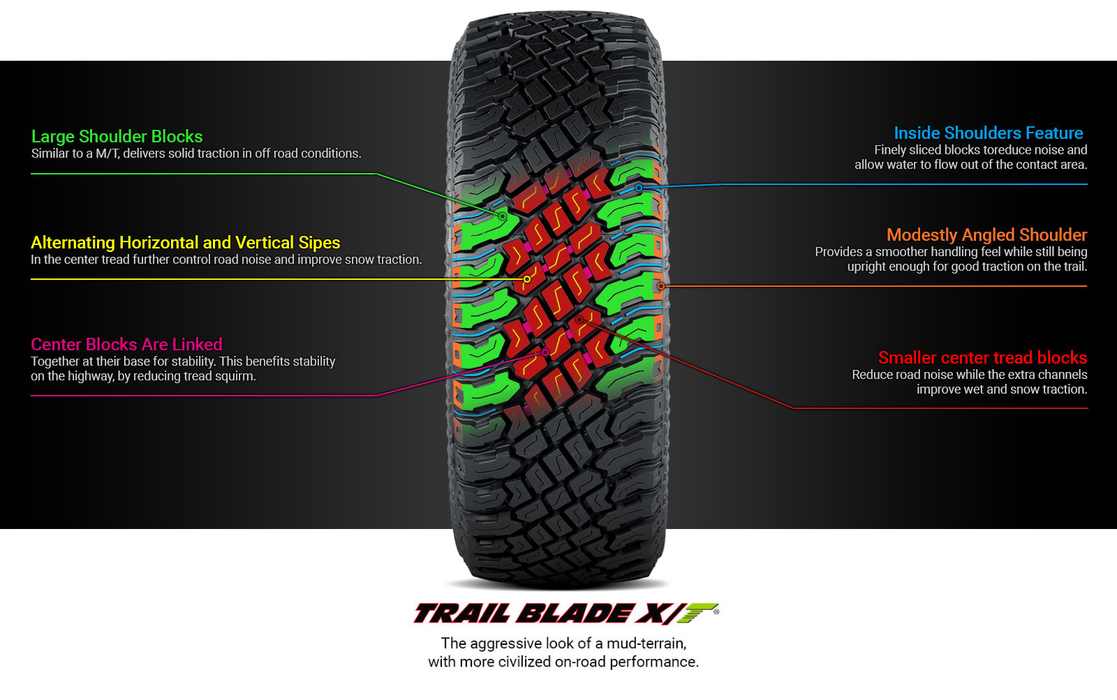 Trail Blade X/T Tire Technology